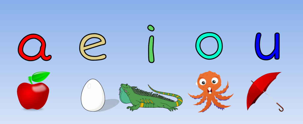 Short Vowel Sounds aeiou