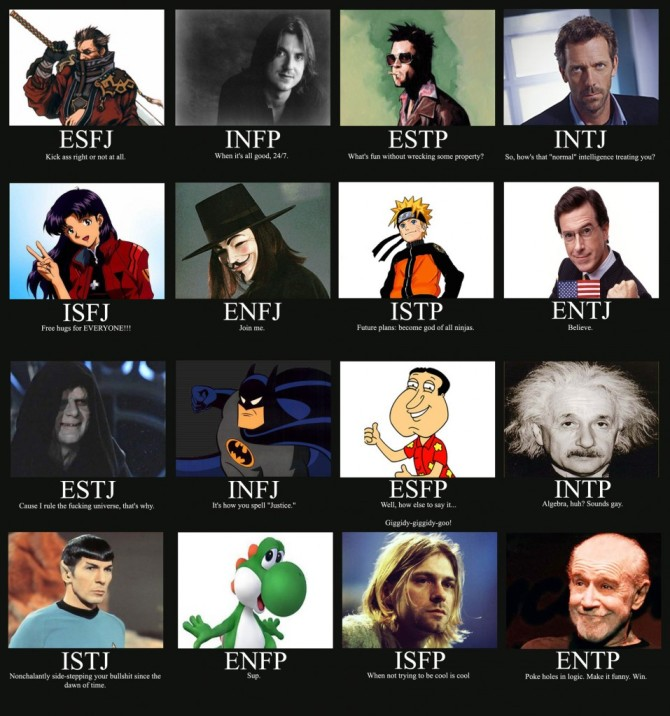Personality-Types1